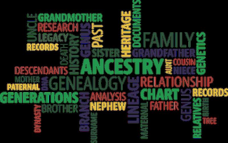 Family Heritage Tours